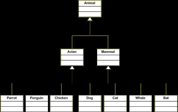 Class-Diagram-1